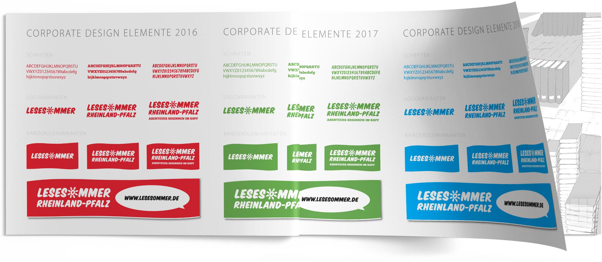 Corporate Design Elemente LESESOMMER Rheinland-Pfalz